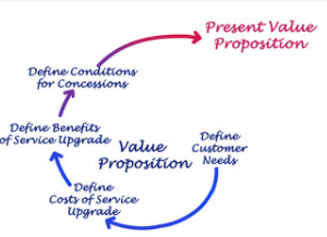 coaching services - value proposition http://pccca.org